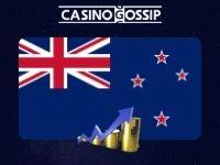 Gambling Operators in Australia