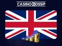 Gambling Operators in United Kingdom